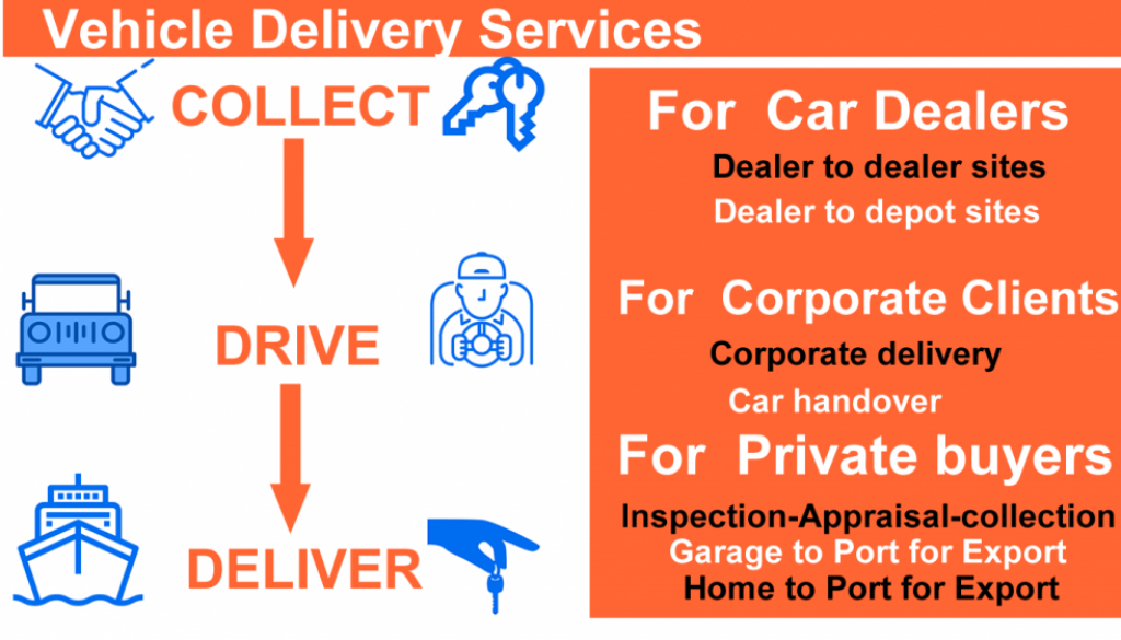 car collect drive and delivery services template NO LOGO FO WEB